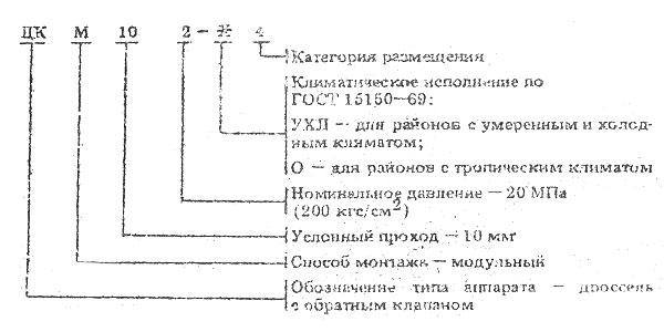 Схема шифровки обозначения