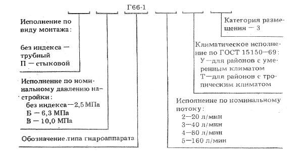 Схема условного обозначения