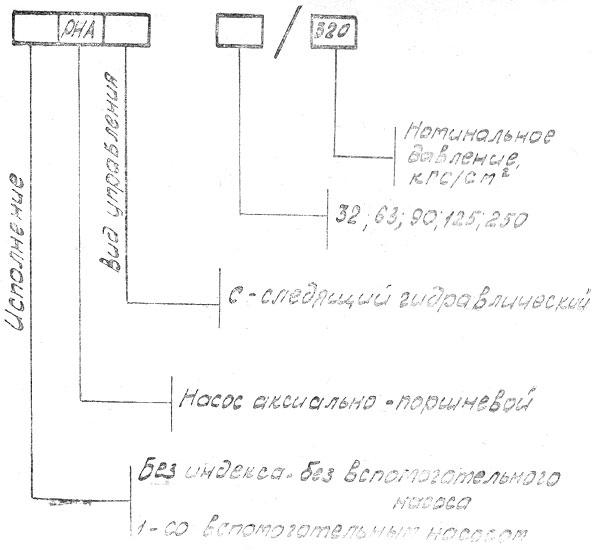 Структурная схема обозначения