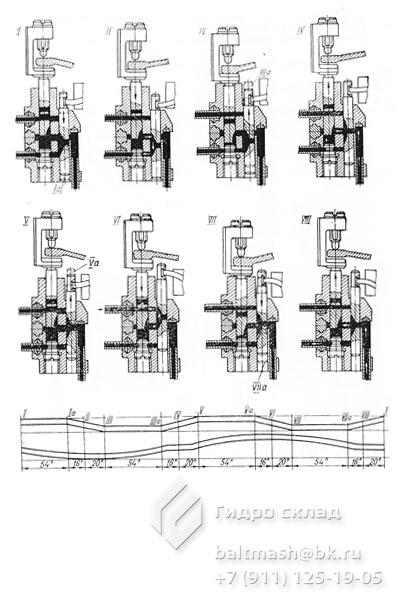 Схема работы насосной секции